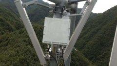 无线网桥传输距离、发射功率和工作频