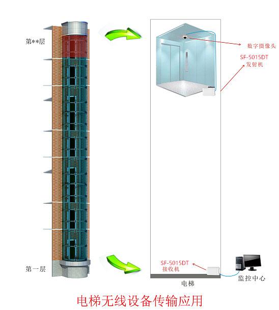 电梯监控方案.png