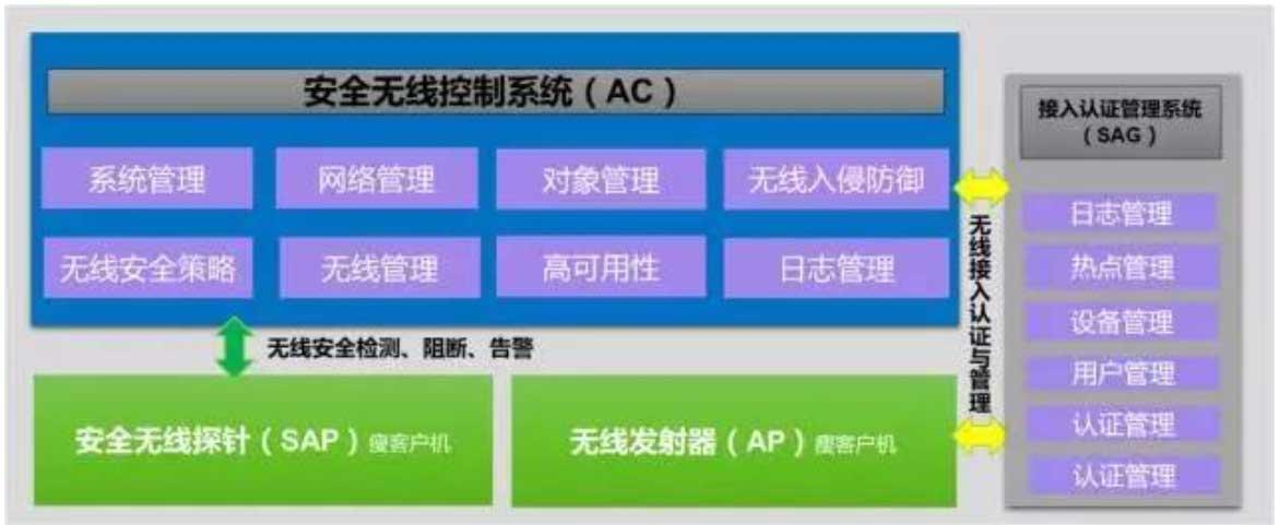 安全无线控制系统.jpg