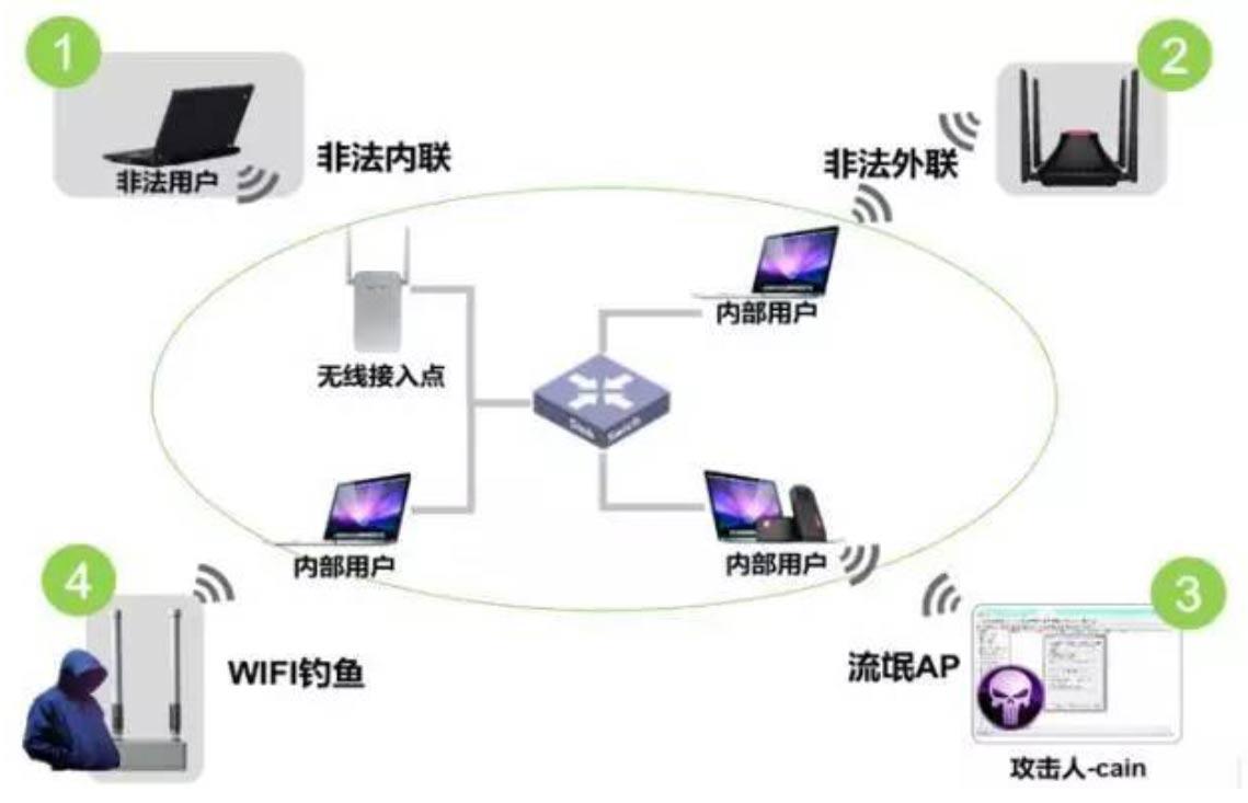 无线连接.jpg
