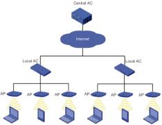 无线网络设备知识储备