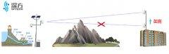 无线网桥传输时遇到阻挡?