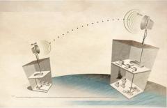常见4种无线网桥传输模式图解