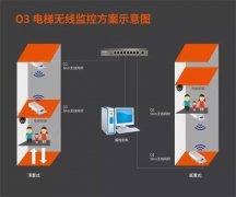 无线网桥监控运用电梯指南