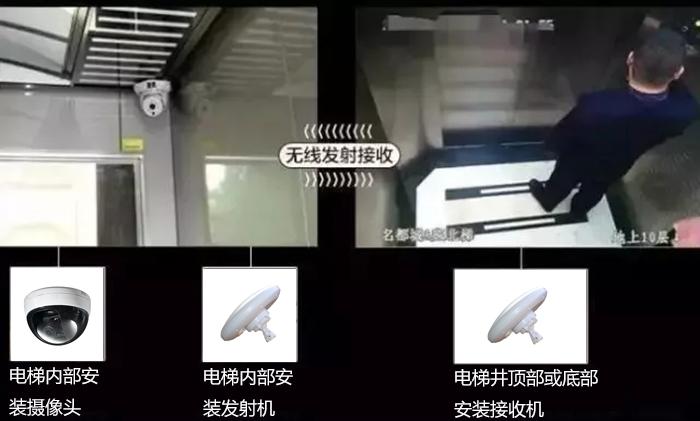 深方电梯网桥应用01.jpg