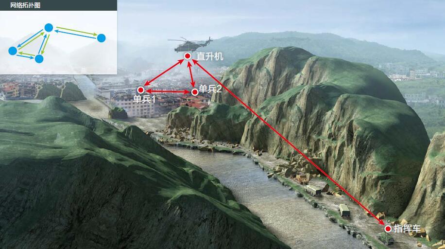 自然灾害应急指挥MESH自组网无线通信应用.jpg