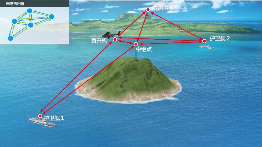 边防海防MESH自组网无线通信应用.jpg