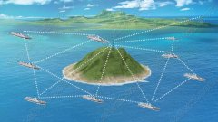 上海某海事部门海岛及船支无线传输应用