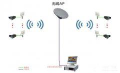 监控无线网桥安装图解
