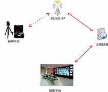 警用应急布控无线传输系统方案