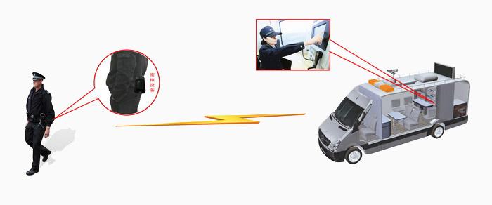 便携移动视频无线传输设备