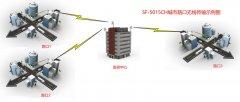 城市路口监控无线传输解决方案
