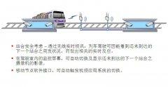 地铁mesh无线覆盖方案
