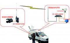 广电直播无线图传方案