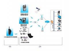电力行业监控工程方案