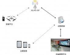 4G单兵在无人机图传领域的应用