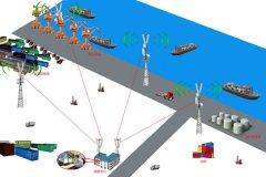 港口无线传输应用解决方案