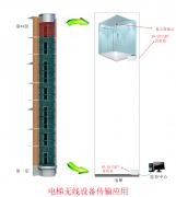 电梯无线监控解决方案