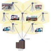 港口码头无线覆盖解决方案