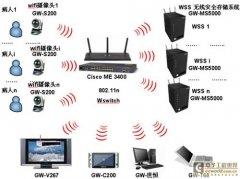 基于无线技术的下一无线传输代医疗视