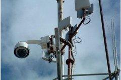 无线视频监控无线网桥市场