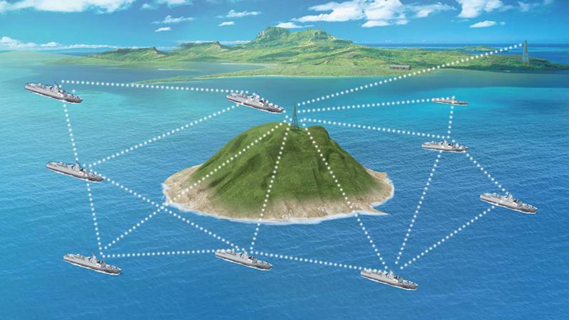 我公司新推出MESH宽带自组网产品海上成