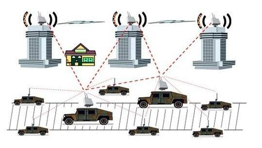 无线Mesh网络技术及其应用